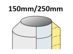Průměr 150 mm