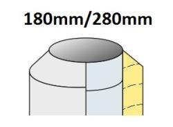 Průměr 180 mm