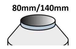 Průměr 80mm/140mm