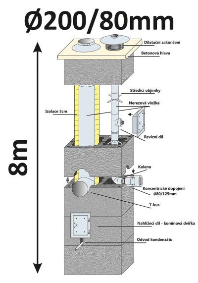 blk40x65-8, 200-80