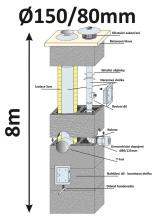 BLK40x65 průměr 150/80 mm - 10, výška 8 m
