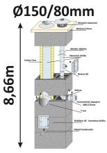 BLK40x65 průměr 150/80 mm - 10, výška 8.66 m