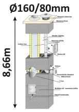 BLK40x65 průměr 160/80 mm - 10, výška 8.66 m