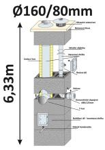 BLK40x65 průměr 160/80 mm - 10, výška 6.33 m