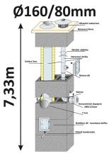 BLK40x65 průměr 160/80 mm - 10, výška 7.33 m