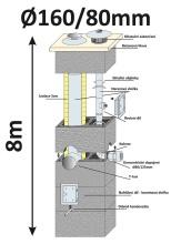 BLK40x65 průměr 160/80 mm - 10, výška 8 m