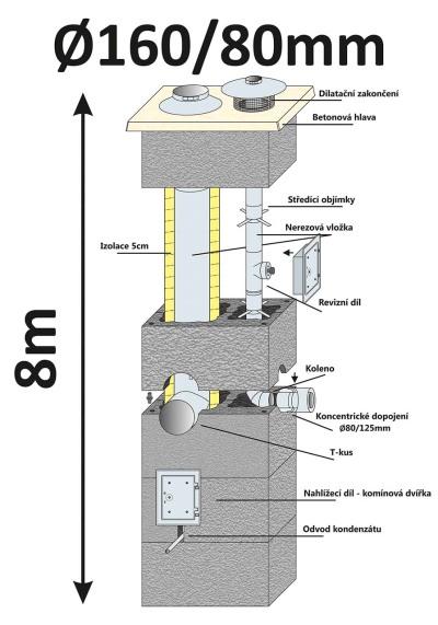 blk40x65-8, 160-80