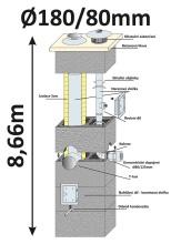 BLK40x65 průměr 180/80 mm - 10, výška 8.66 m