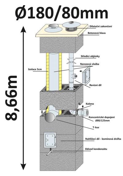 blk40x65-8.66, 180-80