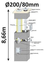 BLK40x65 průměr 200/80 mm - 10, výška 8.66 m