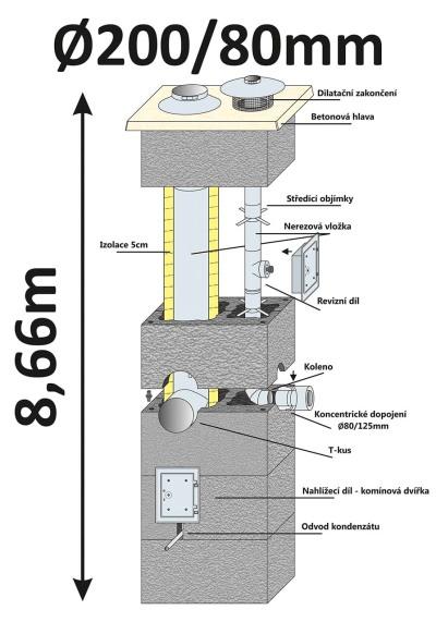 blk40x65-8.66, 200-80