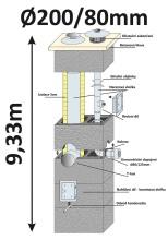BLK40x65 průměr 200/80 mm - 10, výška 9.33 m