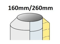 Průměr 160 mm