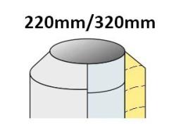 Vnitřní průměr 220 mm