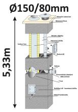 BLK40x65 průměr 150/80 mm - 08, výška 5,33  m