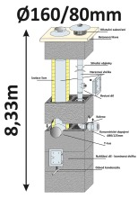BLK40x65 průměr 160/80 mm - 08, výška 8.33 m