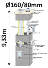 BLK40x65 průměr 160/80 mm - 08, výška 9.33 m