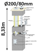 BLK40x65 průměr 200/80 mm - 08, výška 8.33 m