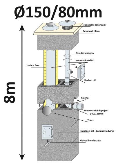blk40x65-8, 150-80