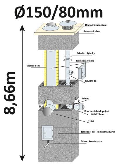 blk40x65-8.66, 150-80