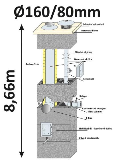 blk40x65-8.66, 160-80