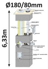 BLK40x65 průměr 180/80 mm - 10, výška 6.33 m