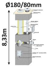 BLK40x65 průměr 180/80 mm - 10, výška 8.33 m