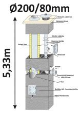 BLK40x65 průměr 200/80 mm - 10, výška 5,33  m