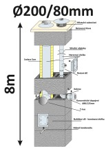 BLK40x65 průměr 200/80 mm - 10, výška 8 m